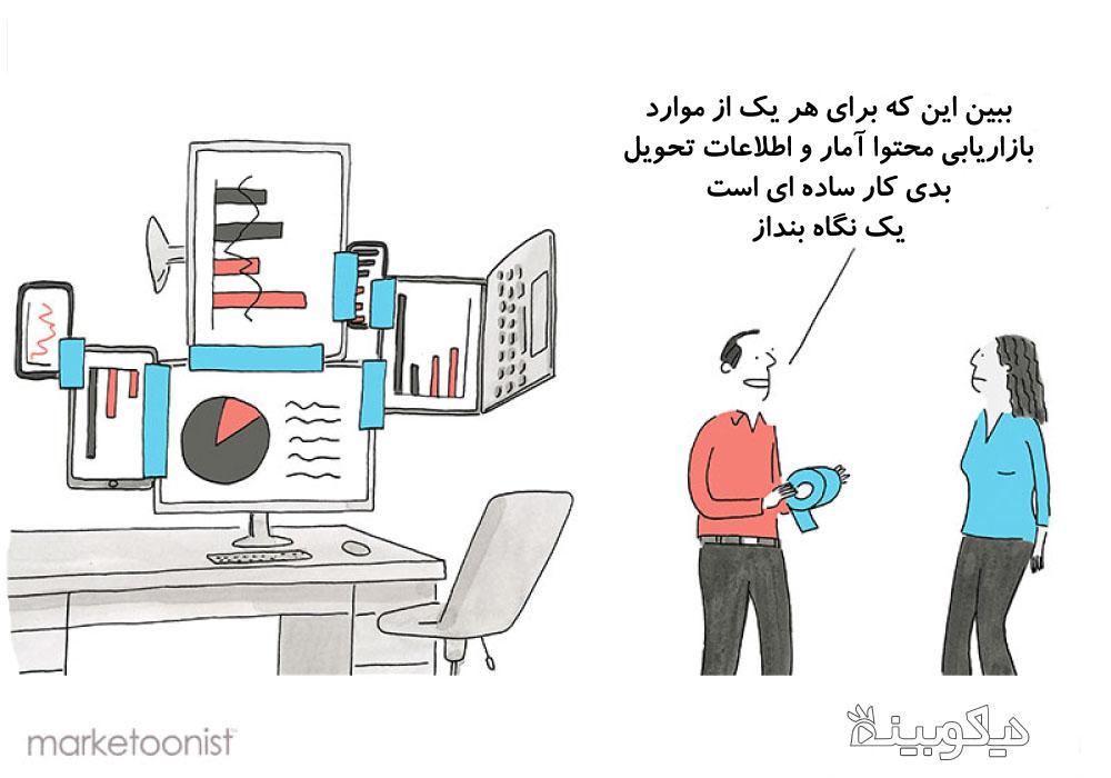 بازاریابی محتوا محور