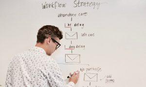 راهنمای جامع برای تدوین کمپین بازاریابی